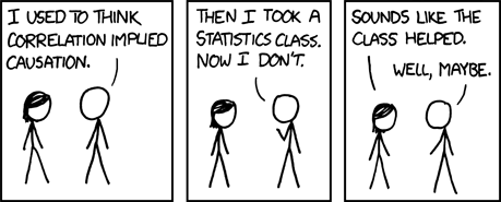 Correlation and causation XKCD: https://xkcd.com/552/