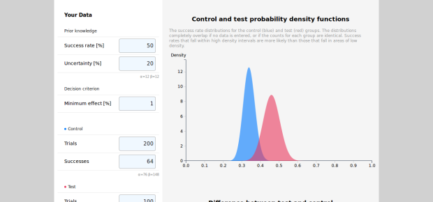 Bayesian split testing calculator screenshot